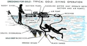 Dredge_diagram