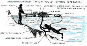 Dredge_diagram